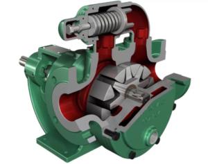 Шестеренный гидронасос, принцип работы и устройство